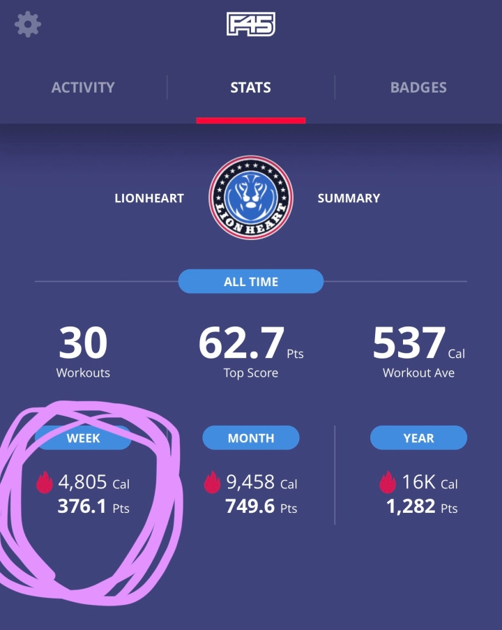 f45 Lionheart app - calories burned in one week